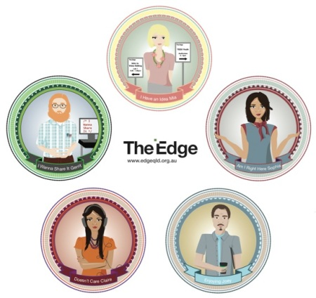 Based on ethnographic observations and user interviews, we have developed five Personas that represent the core motivations, attitudes, and behavioural patterns of visitors at The Edge. /Graphic design by Amanda Heelen