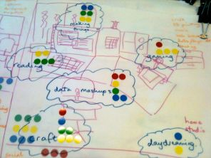 The study that employed a participatory design method where participants were asked to reflect and draw places, social networks, and activities that they use to work (be creative, productive), play (have fun, socialize, be entertained), and learn (acquire new information, knowledge, or skills)